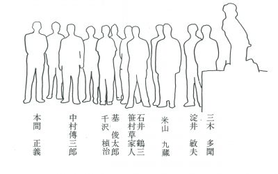 碌山顕彰の関係者(三越での展覧会にて) 1957年7月